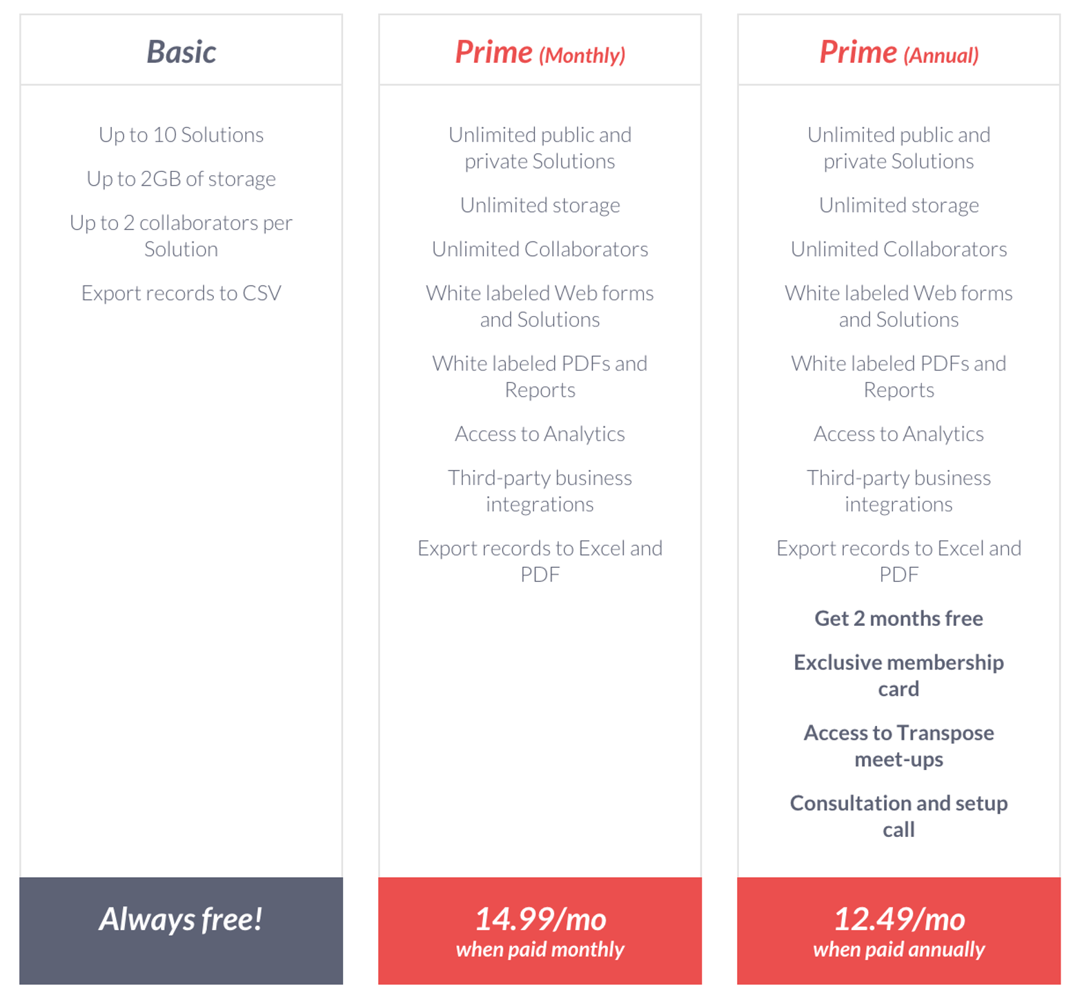 A screenshot of Transpose's pricing options.