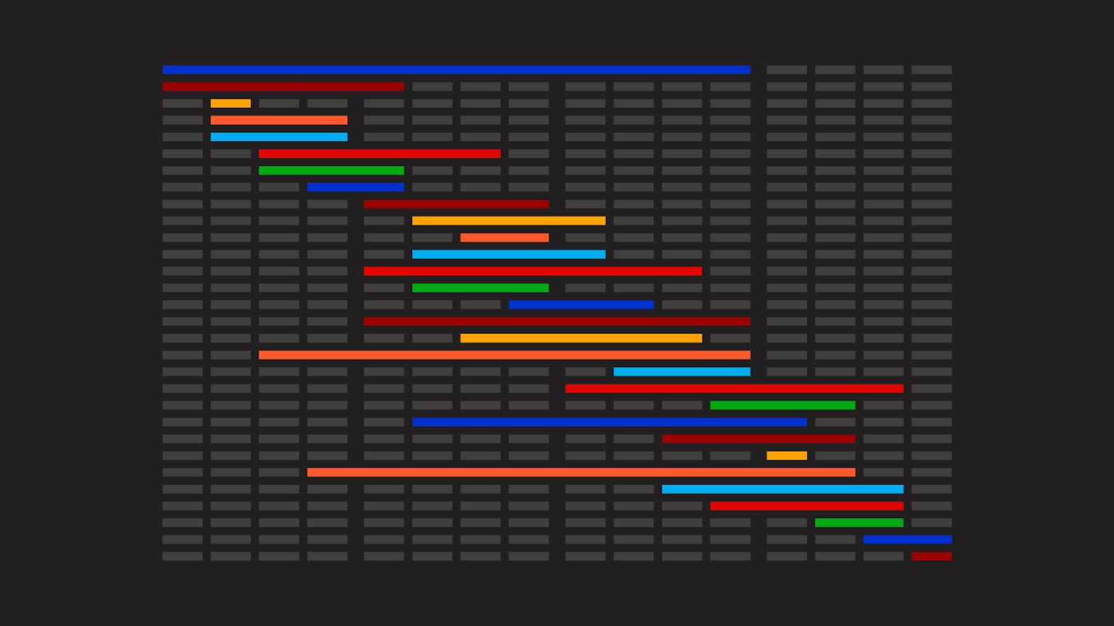A gantt chart/midi track