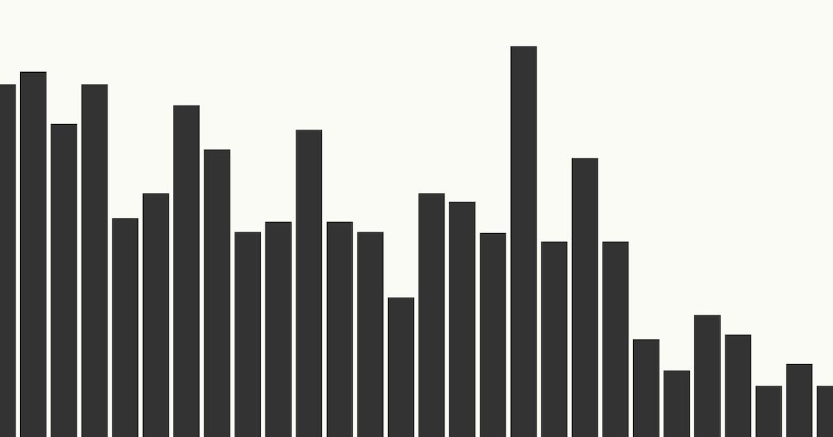 Design machines | Louder Than Ten