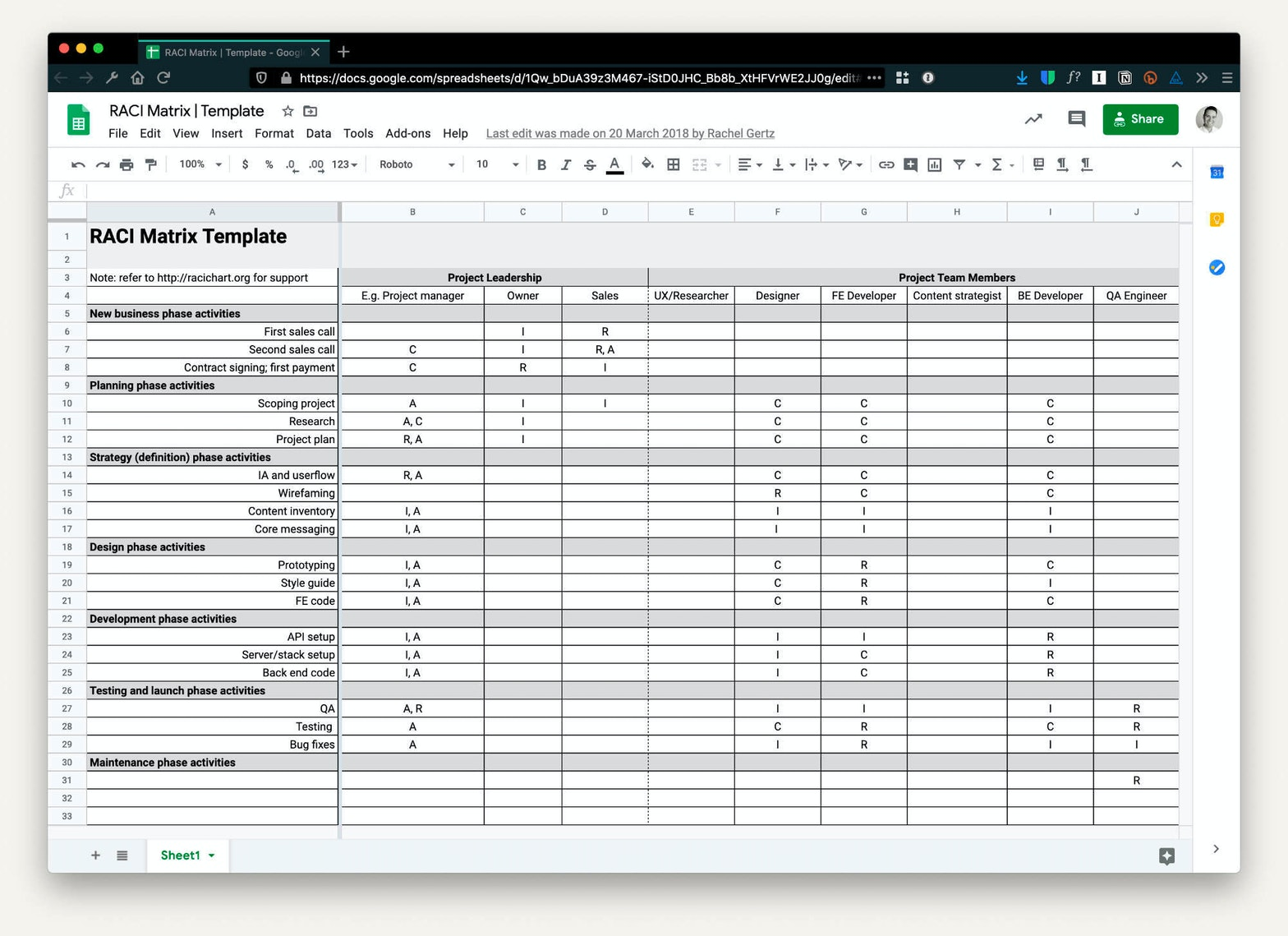 Screenshot of an old-style RACI spreadsheet