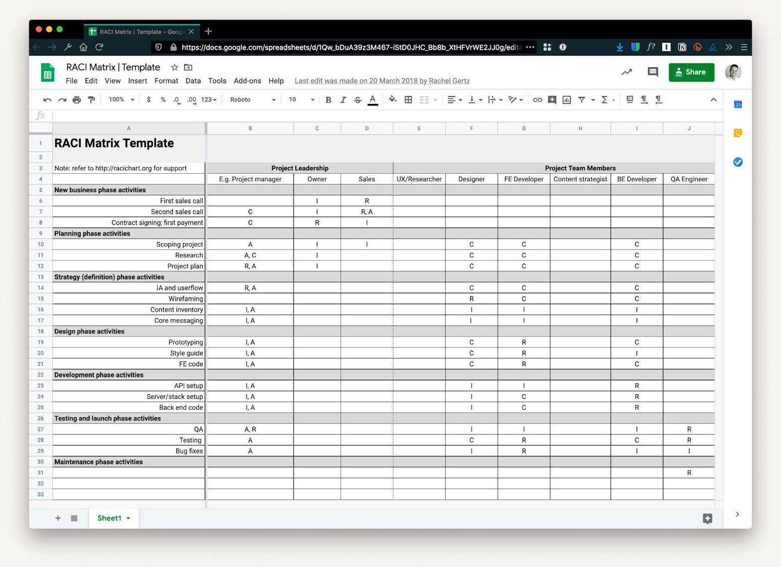 Screenshot of an old-style RACI spreadsheet