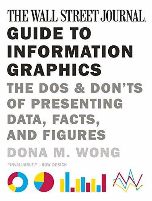 The Wall Street Journal Guide to Information Graphics: The Dos and Don'ts of Presenting Data, Facts, and Figures cover